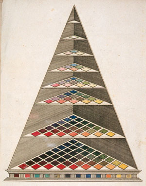 lambert_color_pyramid.jpg